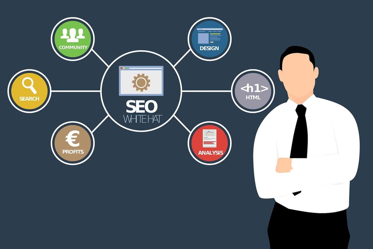 ייעוץ לקידום אתרים באינטרנט